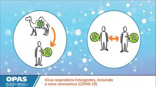 Doenças ocasionadas por vírus respiratórios emergentes, incluindo o COVID-19 - [2020A] - SE/UNA-SUS