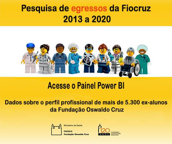Fiocruz publica Painel com dados da Pesquisa de Egressos – mulheres seguem no topo da formação na instituição